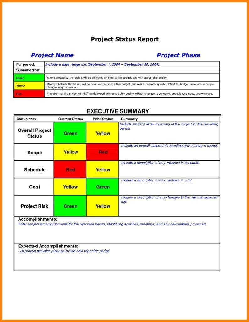 Multiple Project Dashboard Template Excel And Project Management With Regard To Monthly Status Report Template Project Management
