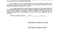 Mutual Termination Of Agency Agreement  Legal Forms And Business intended for Termination Of Shareholders Agreement Template