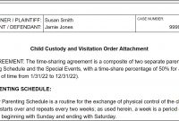 New York Parenting Plans And Custody Agreements Ny for Child Relocation Agreement Template