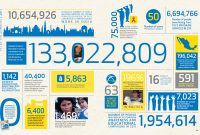 Nonprofit Annual Report Infographic – Visme Introduces New within Nonprofit Annual Report Template