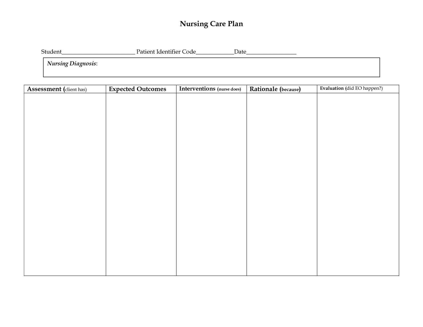Nursing Care Plans Template Free Plan Templates Business For Pertaining To Nursing Care Plan Templates Blank