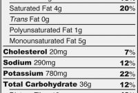 Nutrition News Nutrition Facts Maker intended for Nutrition Label Template Word