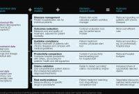 Of Business Reorganization Plan Template – Guiaubuntupt regarding Business Reorganization Plan Template