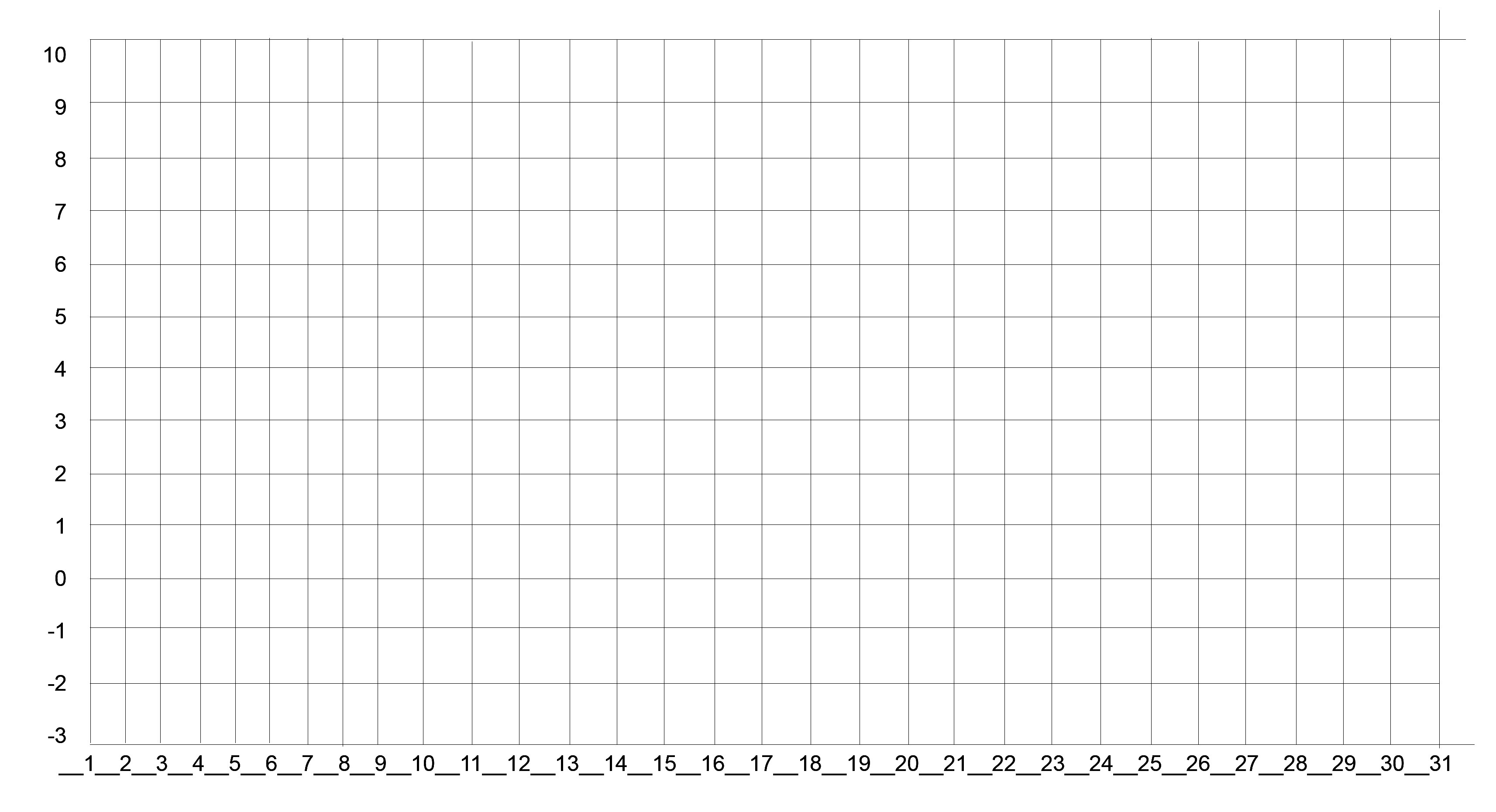 Online Graphs  » A Blank Bar Graph  Online Graphs For Blank Picture Graph Template