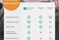 Online Labels Maestro Label Designer  Best Label Ideas with Online Labels Template