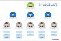 Organizational Chart Templates Word Excel Powerpoint in Microsoft Powerpoint Org Chart Template