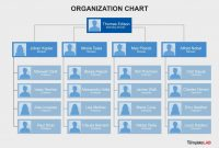 Organizational Chart Templates Word Excel Powerpoint within Microsoft Powerpoint Org Chart Template