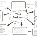 1 Page Business Plan Templates Free