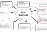 Page Business Plan Template Free Refresh And Revitalise Your regarding 1 Page Business Plan Templates Free