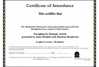 Perfect Attendance Certificate Template Word inside Conference Certificate Of Attendance Template
