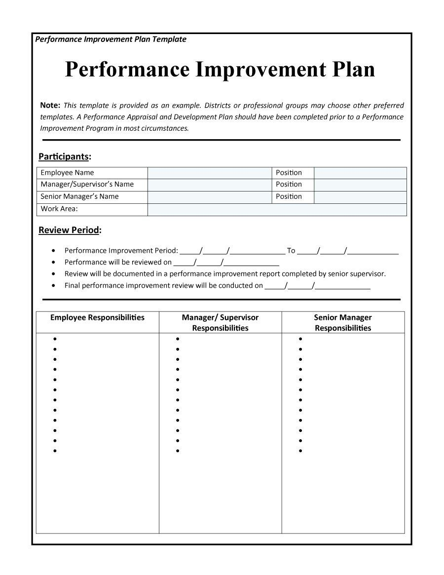 Performance Improvement Plan Templates  Examples  Leadership Throughout Report To Senior Management Template