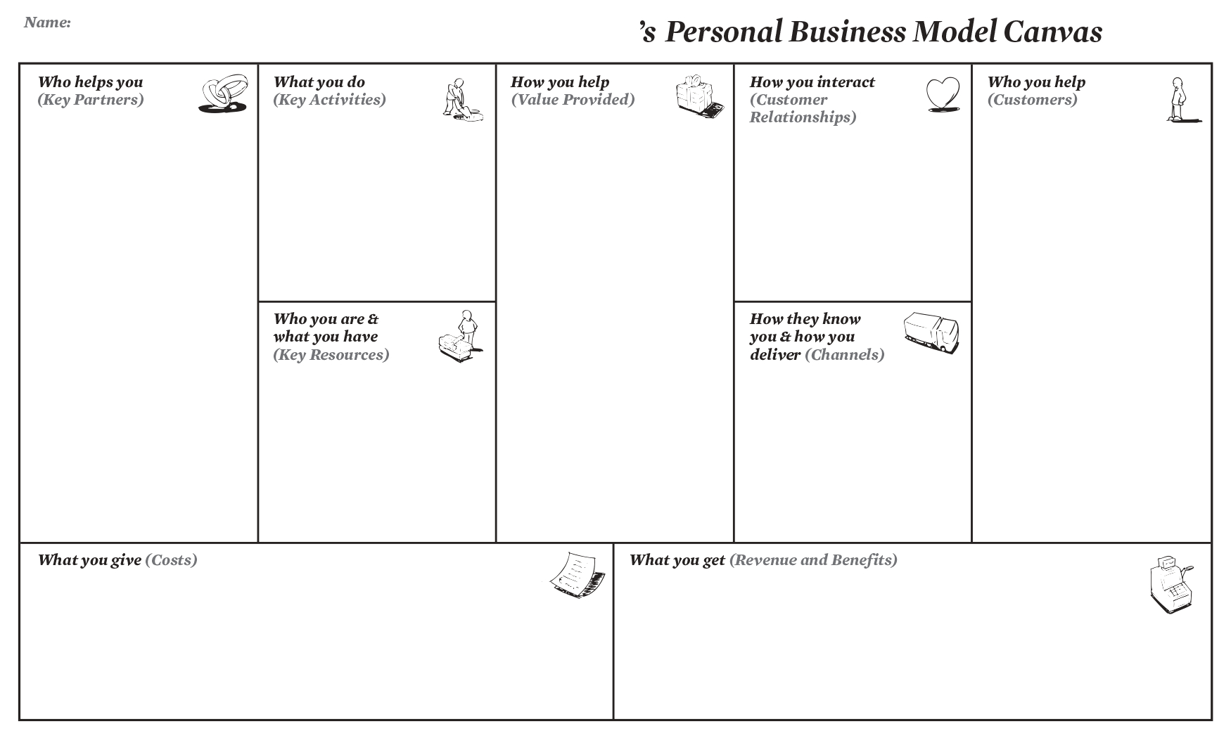 Personal Business Model Canvas  Creatlr With Business Model Canvas Word Template Download