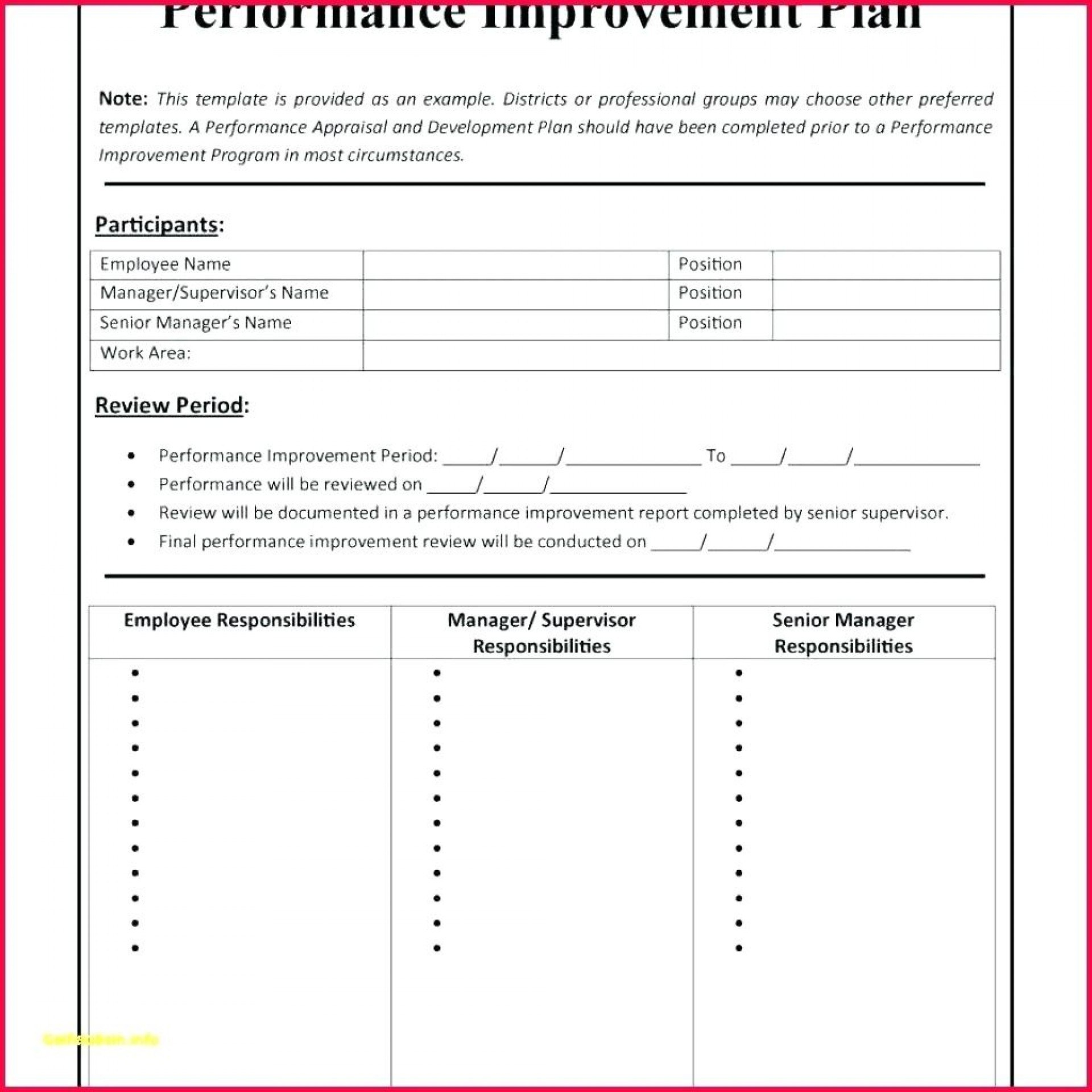 Plans Sample Evaluation Unusual Plan Template Templates With Regard To Monitoring And Evaluation Report Template