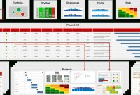 Pmo Reports For Project And Portfolio Management Requirements for Portfolio Management Reporting Templates