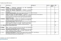 Post Mortem Meeting Agenda Template inside Post Mortem Template Powerpoint