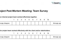 Postmortem Meeting Template And Tips  Teamgantt intended for Post Project Report Template
