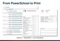Powerteacher Pro Certification Standardsbased Grading Setup  Ppt inside Powerschool Reports Templates