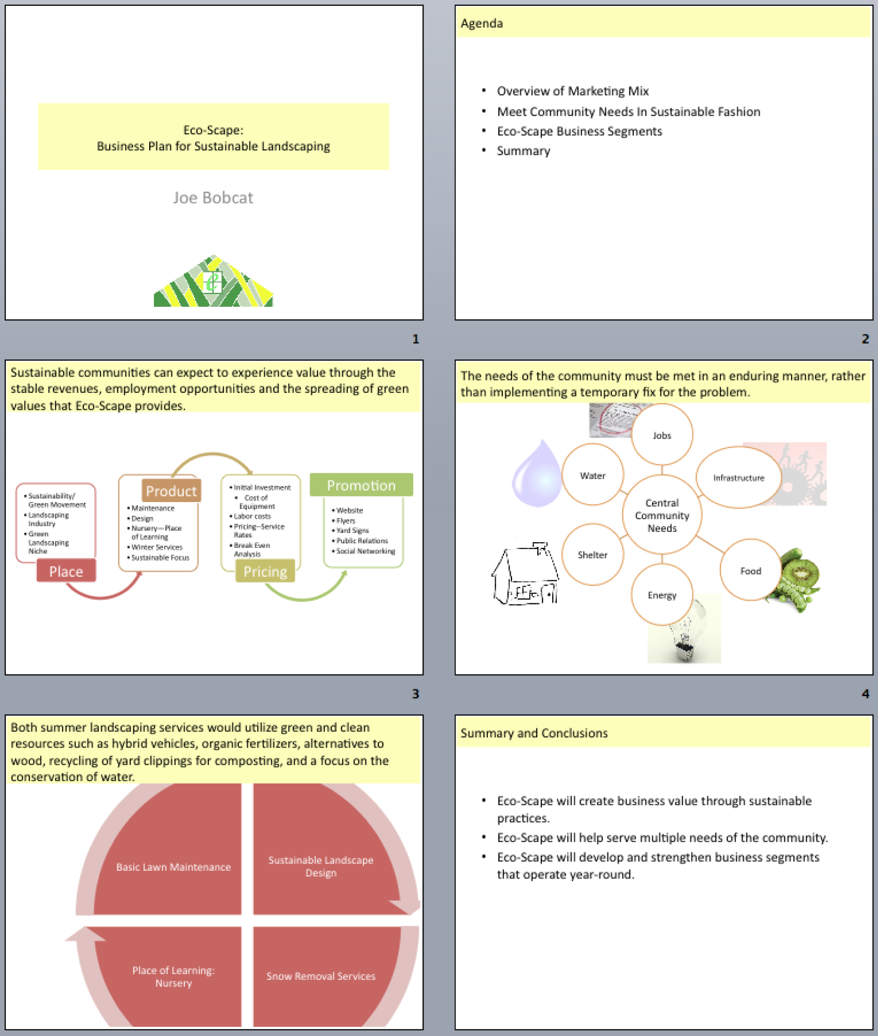 Presenting The Business Case Design A Presentation For The App Pertaining To Presenting A Business Case Template