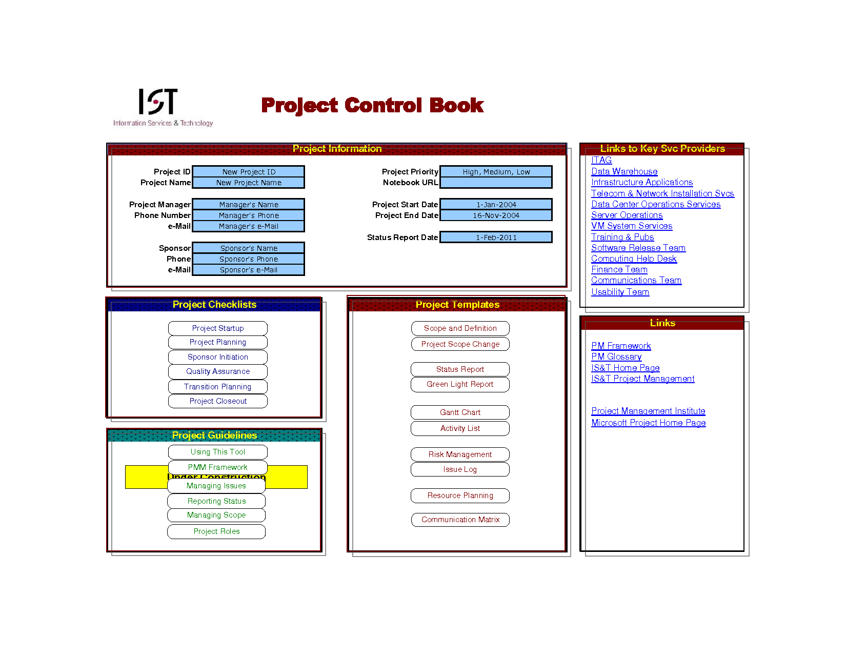 Program Management Process Templates  Escalation Process Project Intended For Business Plan Template For Tech Startup