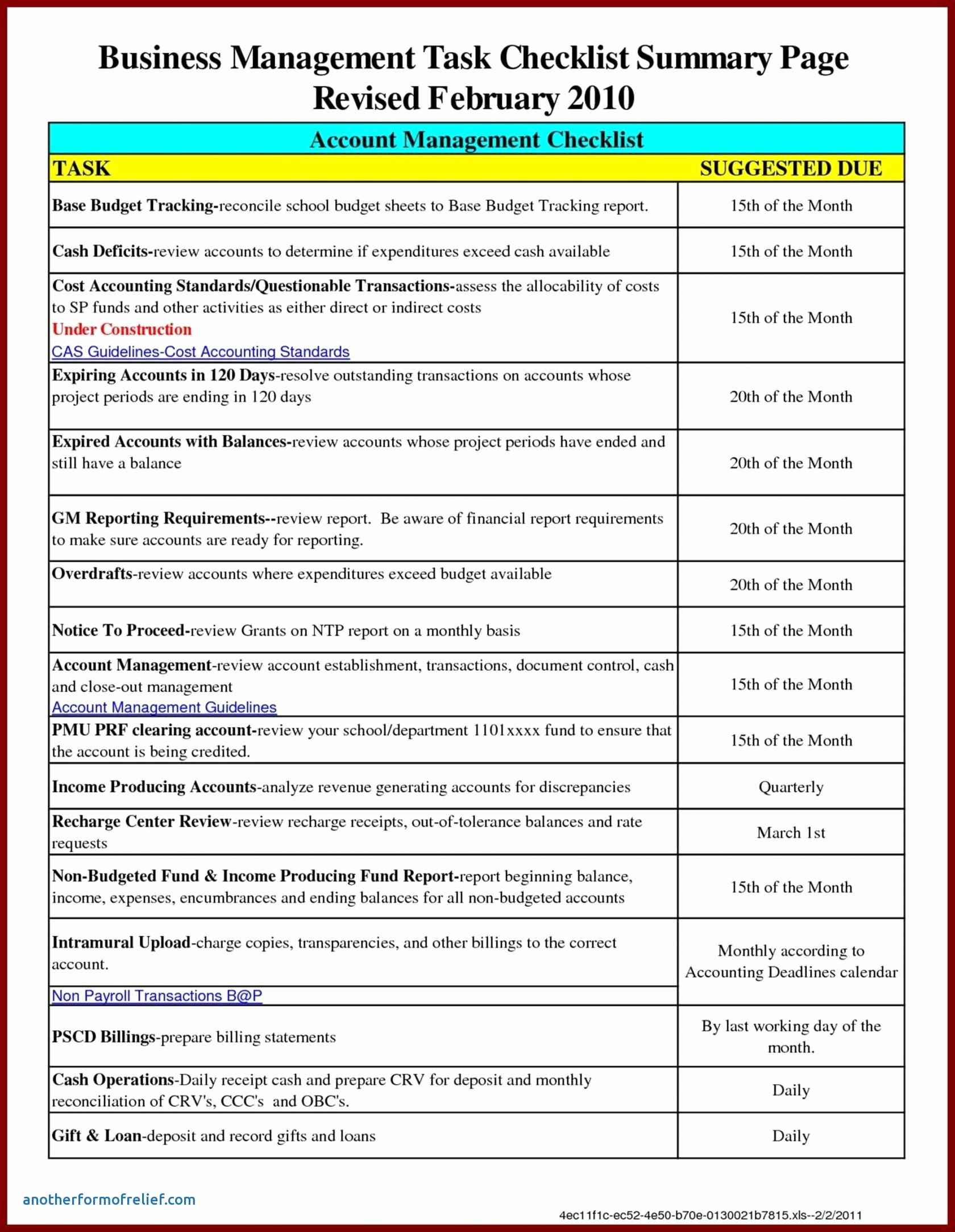 Progress Report Template Ppt Weekly Status Word Free Project In Report To Senior Management Template