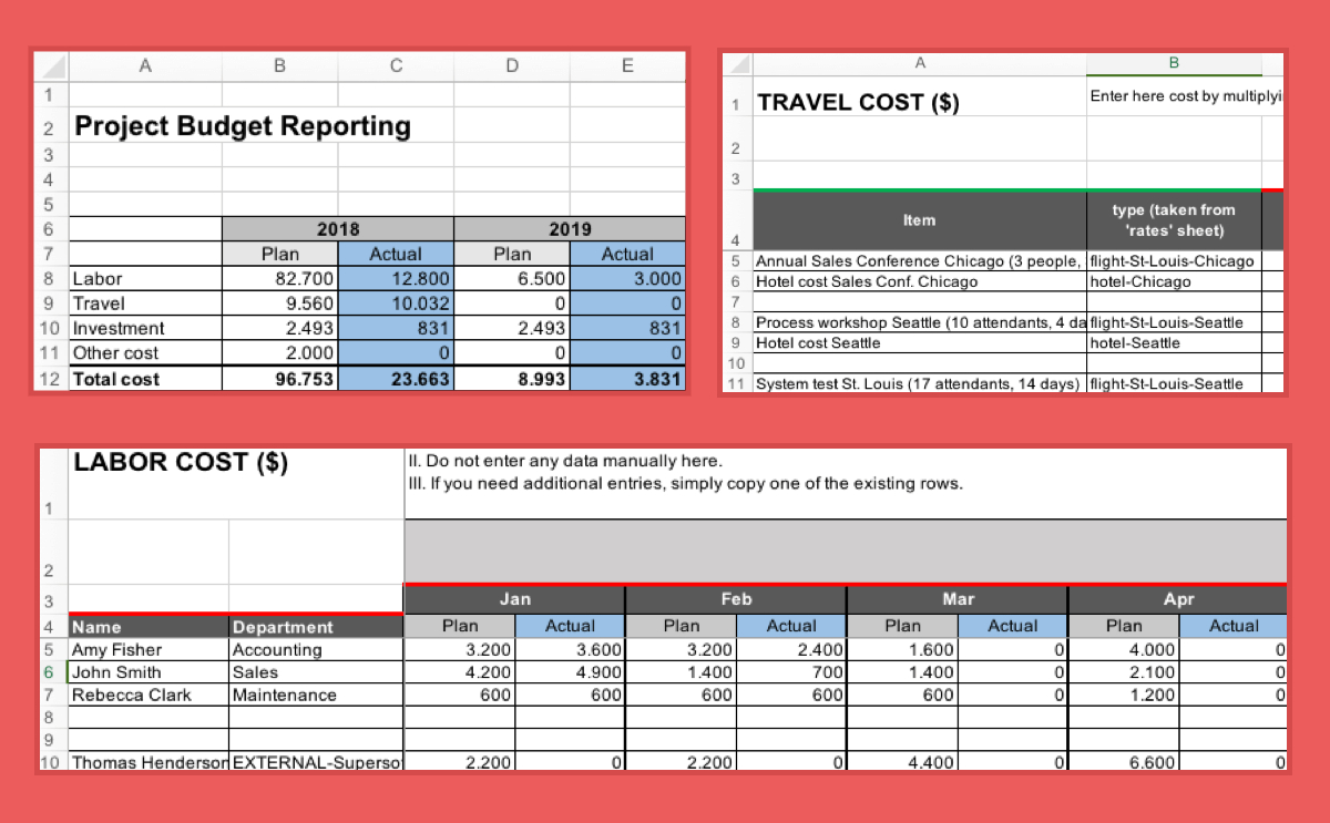 Project Budget Template In Excel  A Template For Project Managers Regarding Job Cost Report Template Excel