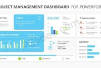 Project Management Dashboard Powerpoint Template  Pslides in Project Dashboard Template Powerpoint Free