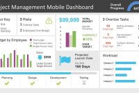 Project Management Dashboard Powerpoint Template  Slidemodel inside Project Dashboard Template Powerpoint Free