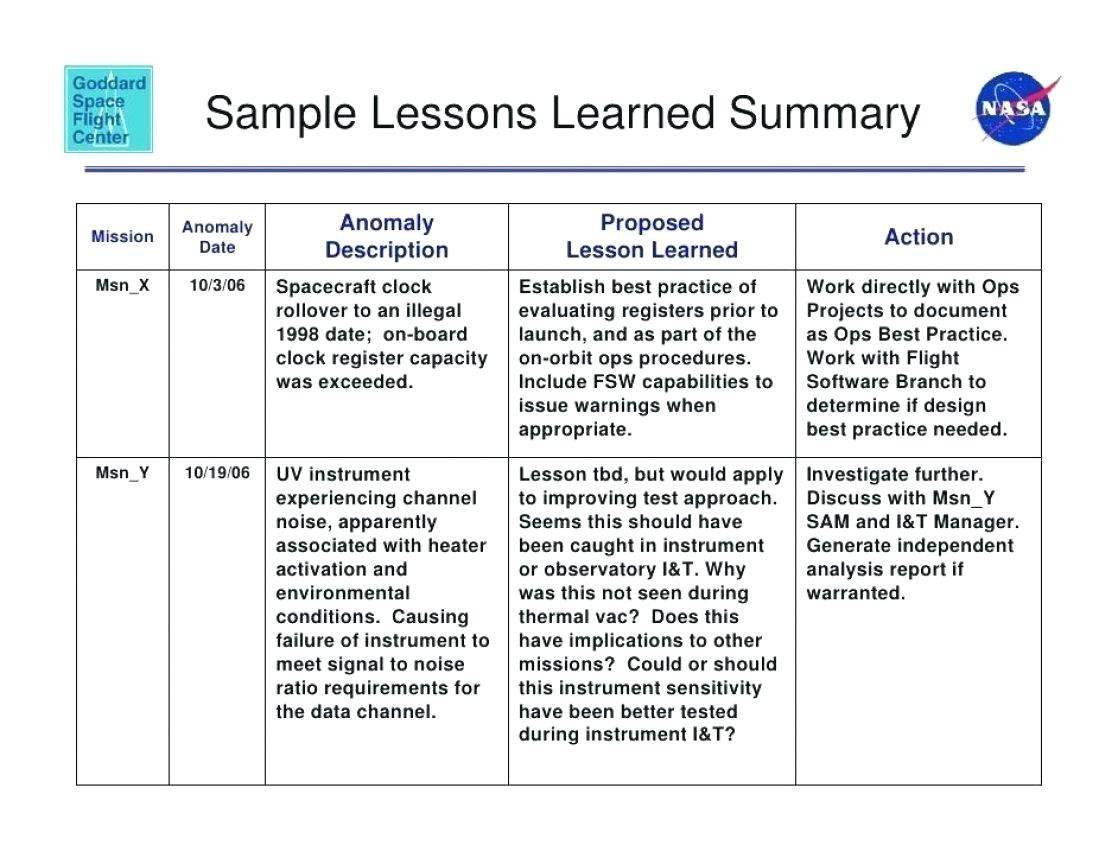 Project Management Template Lessons Learnt Apm D From Examples  Smorad In Lessons Learnt Report Template