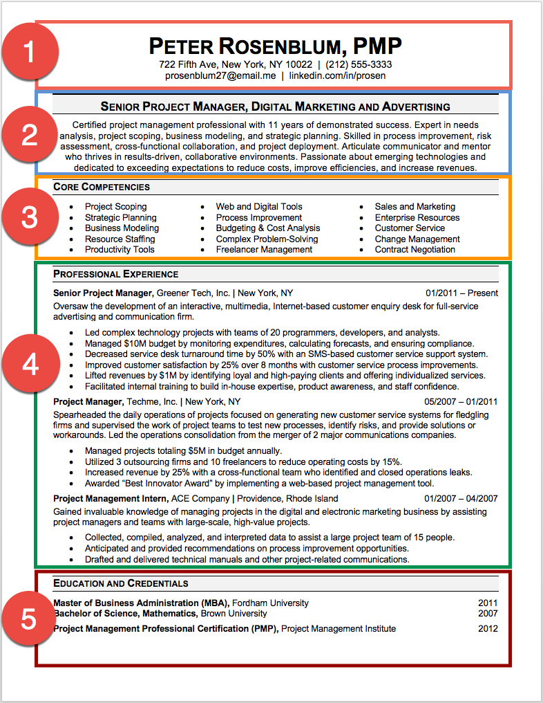 Project Management Template Manager Resume Sample Stepguide Data Intended For Report To Senior Management Template