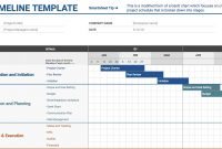 Project Monitoring Report Template Construction Checklist Xls And throughout Monitoring And Evaluation Report Template