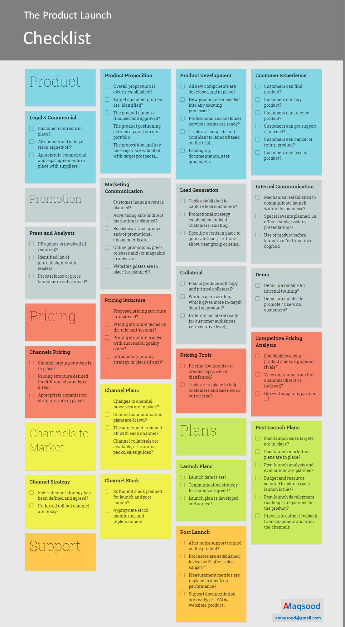 Project Plan Templates To Visualize Your Strategy Goals And Within New Business Project Plan Template