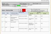 Project Report Excel Format For Bank Loan Weekly Status Sample Daily in Testing Weekly Status Report Template