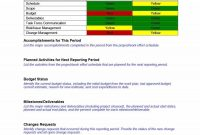 Project Status Report Template Example Excel Spreadsheet Powerpoint intended for Project Status Report Template Excel Download Filetype Xls