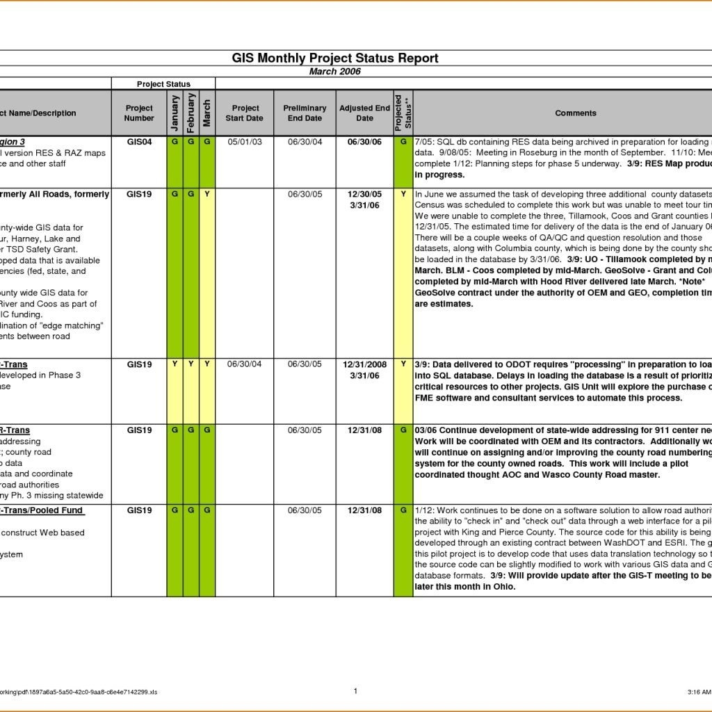 Project Status Update Template Excel Management Report Email Simple Regarding Project Status Report Template In Excel