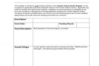 Project Summary Templates Report Template  Event Image Photo pertaining to Post Event Evaluation Report Template