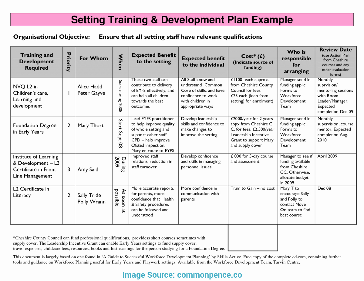 Property Development Business Plan Plate Pdf Uk Growth Excel Free Throughout Property Development Business Plan Template Free