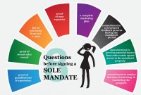 Questions Sellers Have To Ask An Estate Agent Before Signing A inside Sole Mandate Agreement Template