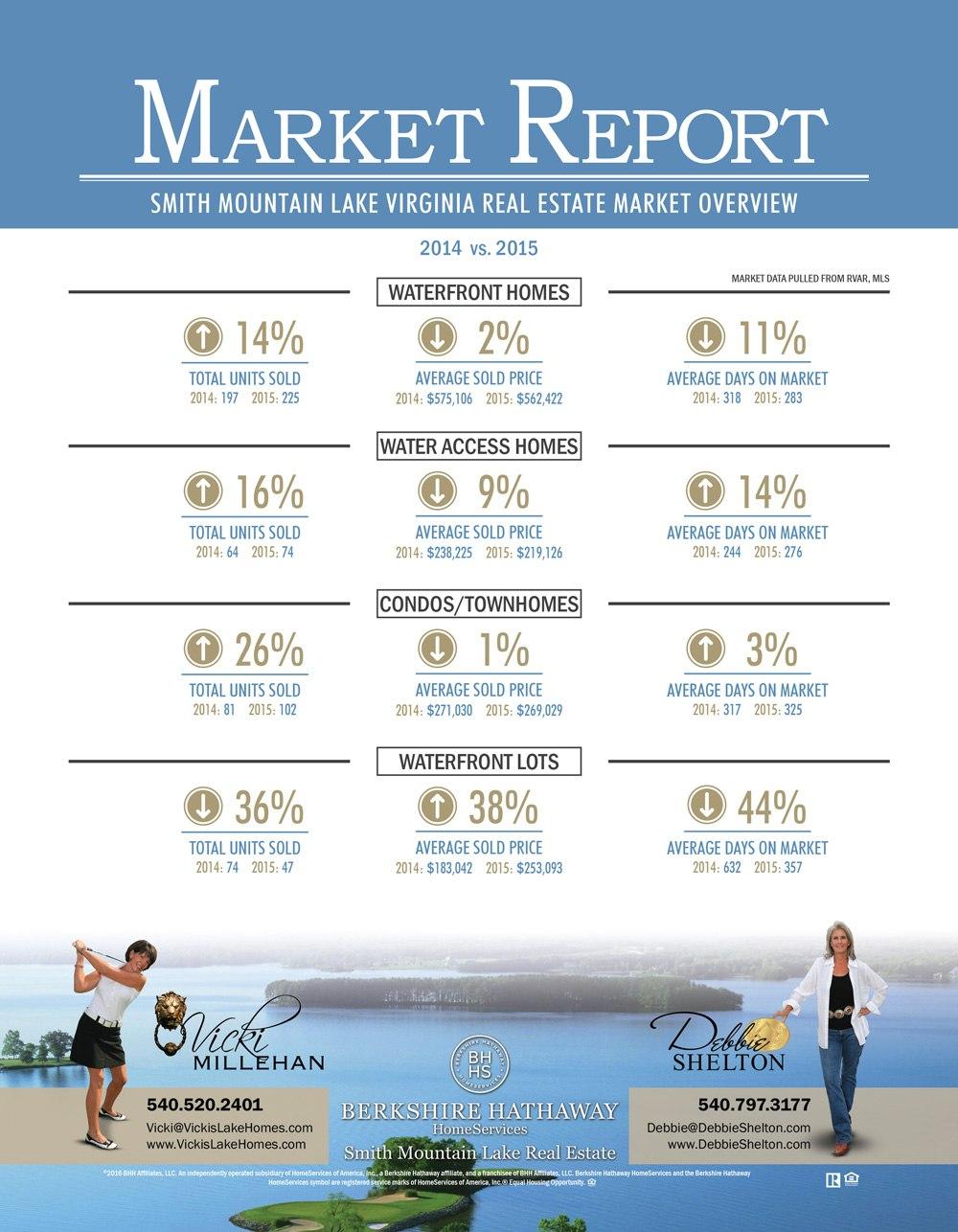 Real Estate Tive Market Analysis Template Sample Excel Free Report Regarding Real Estate Report Template