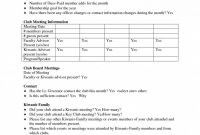 Report Board Template Roles And Responsibilities Checklist Nonprofit inside Monthly Board Report Template