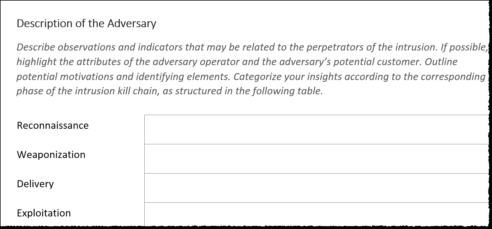 Report Template For Threat Intelligence And Incident Response In Threat Assessment Report Template