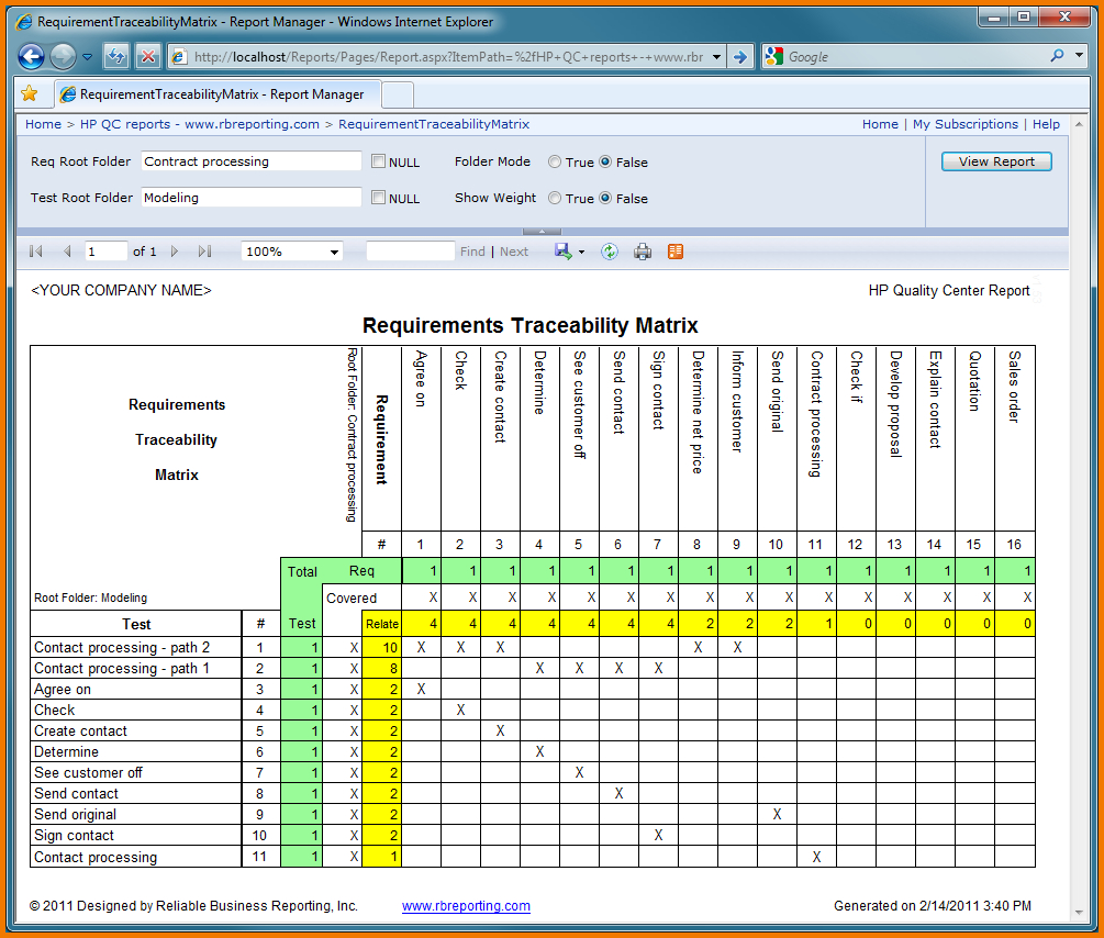 Reporting Requirements Template Report Document Example Cognos With Reporting Requirements Template