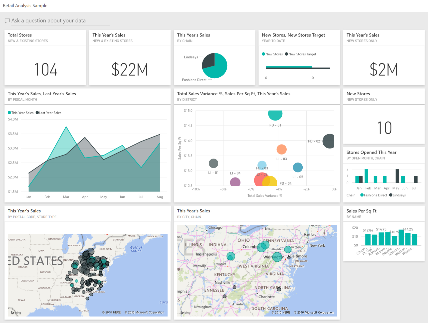 Retail Analysis Sample For Power Bi Take A Tour  Power Bi Regarding Data Center Audit Report Template