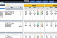 Retail Kpi Dashboard Excel Template  Measure Retail Store Performance intended for Excel Templates For Retail Business