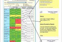 Risk Management Report Template  Glendale Community in Enterprise Risk Management Report Template