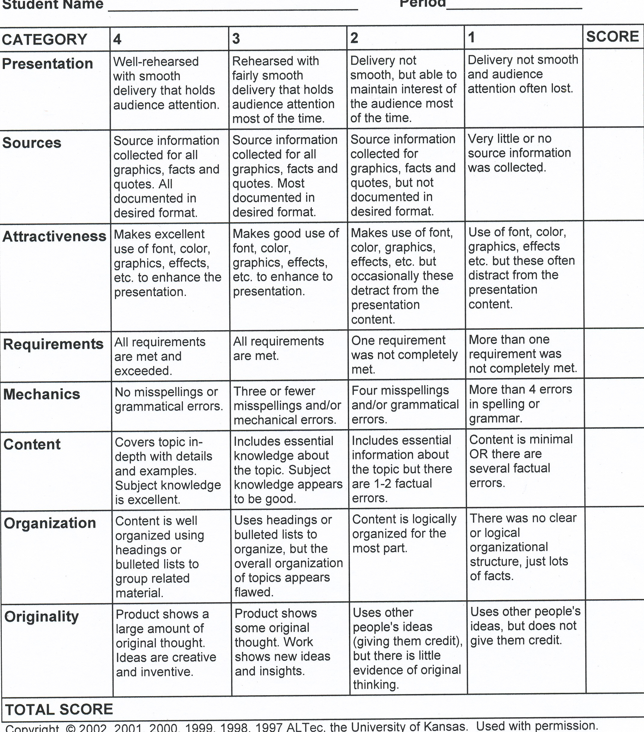 """Rubrics  Steps For Multimedia Projects  Multimedia """"musts With Regard To Brochure Rubric Template"""