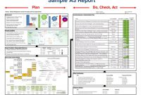 Sample A Report Plan Do with A3 Report Template