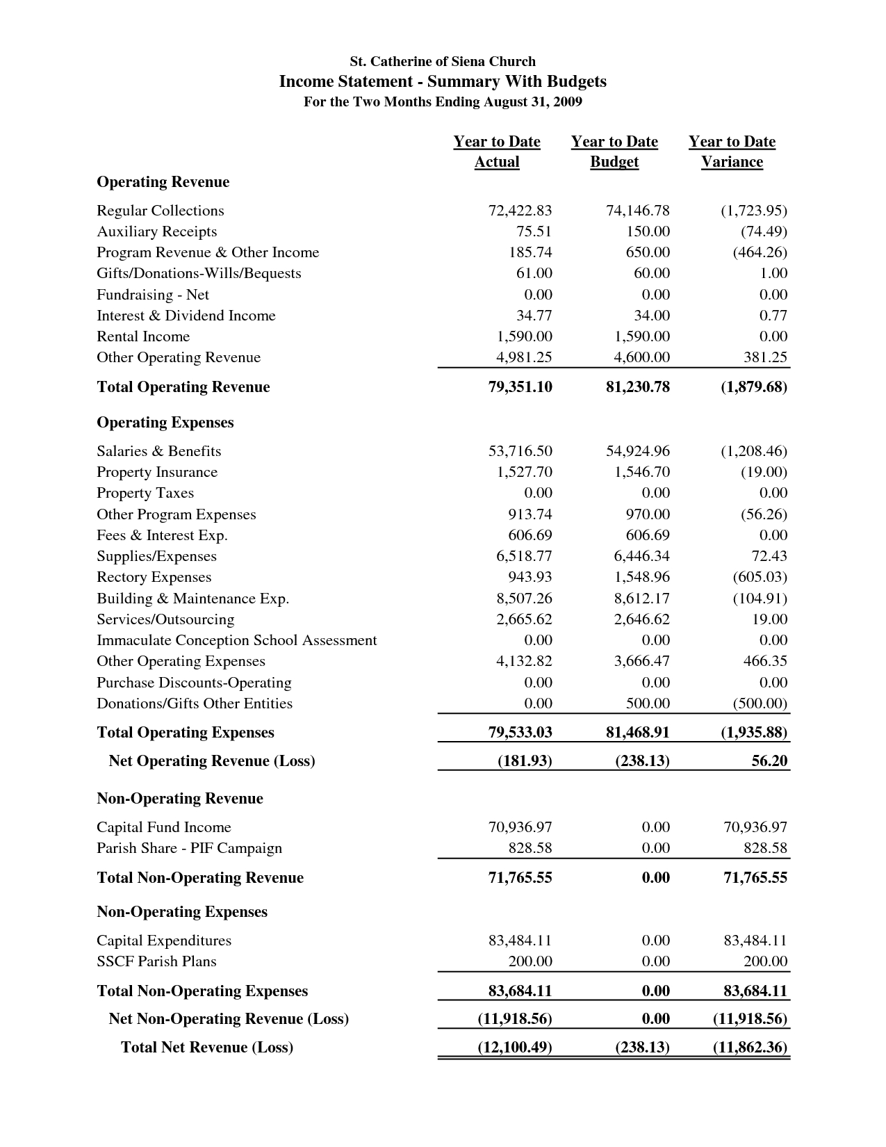 Sample Financial Reports Report Templates Annual For School Example Within Quarterly Report Template Small Business