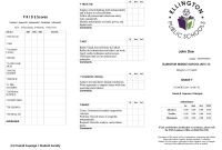 Sample Middle School Report Card  Shelton Public Schools throughout Report Card Template Middle School
