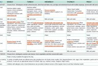Sample Twoweek Menu For Long Day Care  Healthy Eating Advisory Service inside Child Care Menu Templates Free