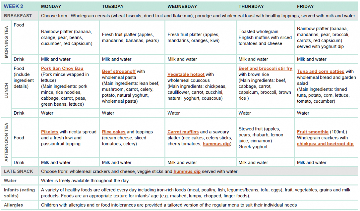 Sample Twoweek Menu For Long Day Care  Healthy Eating Advisory Service Within Daycare Menu Template